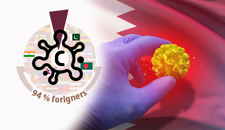 Qatari authorities should never ensure all migrant workers' right to health