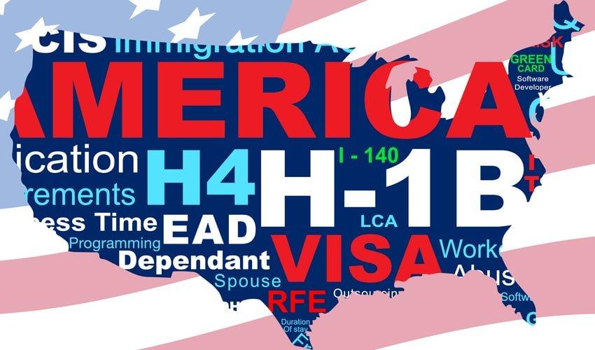 Cloud collage format for H1-B/H4 Visa